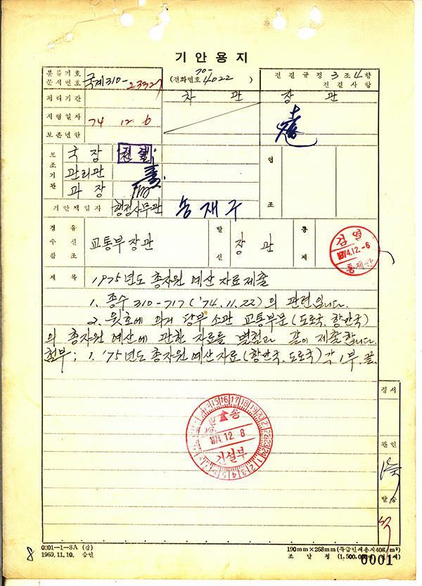 1975년도총자원예산자료제출